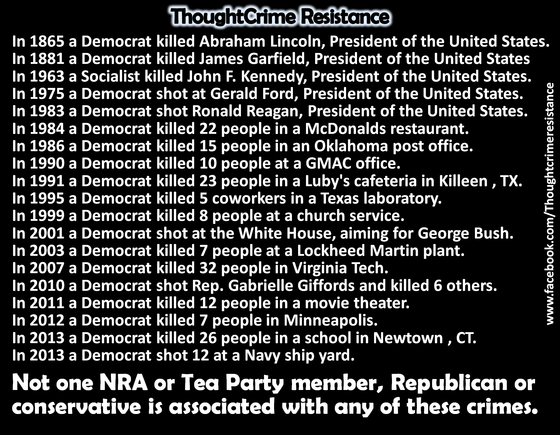 Group Of All Republicans Or All Democrats 111
