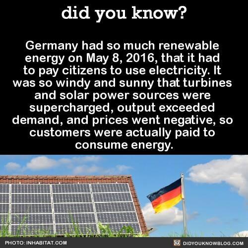 Another German Renewable Energy Meme The Meme Policeman